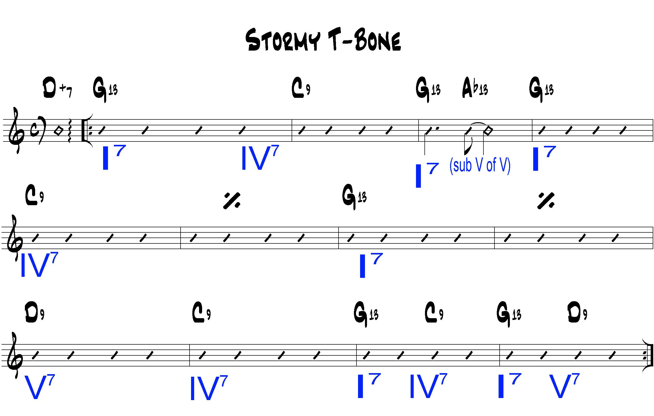 stormy tbone