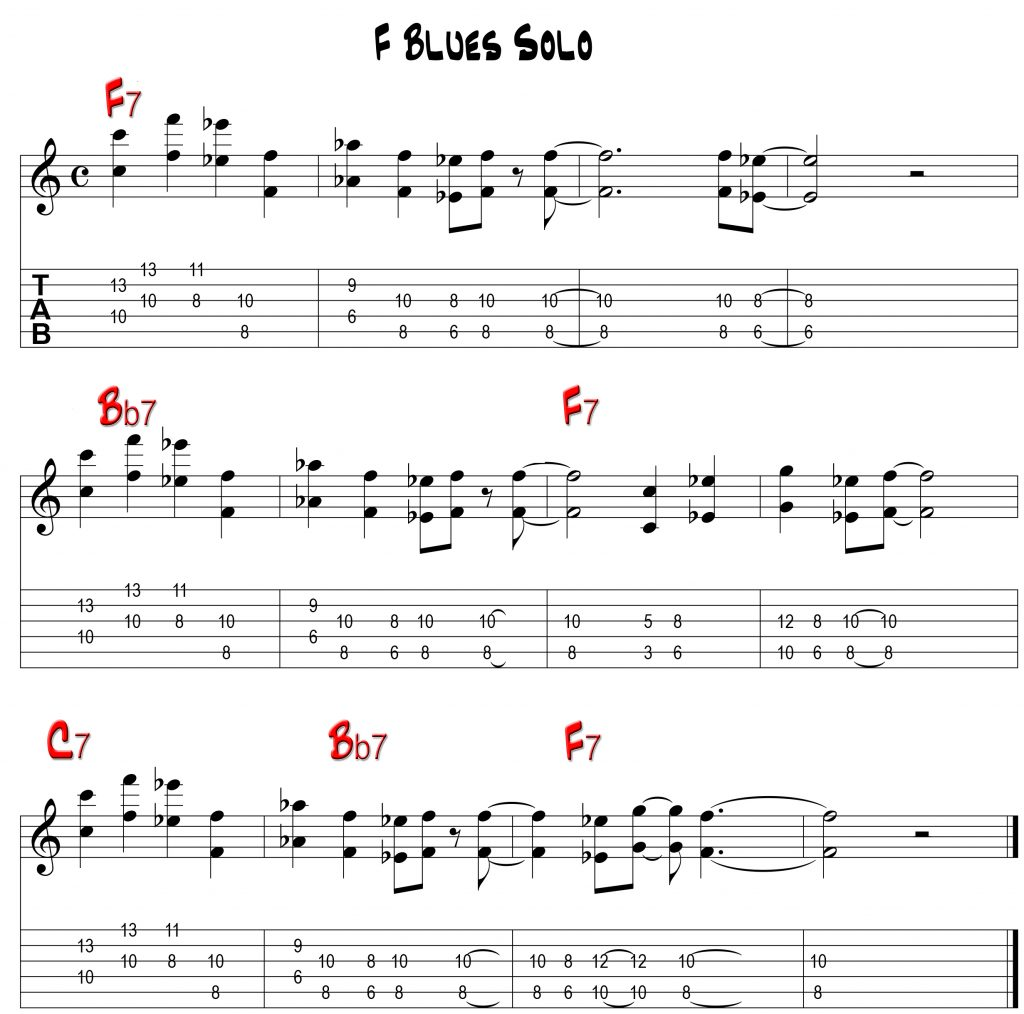 F Blues Solo.musx